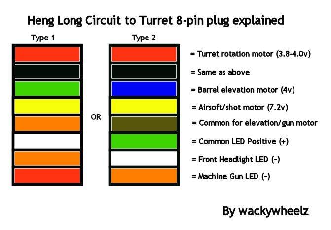 wiring diagrams for heng tanks rc tank warfare