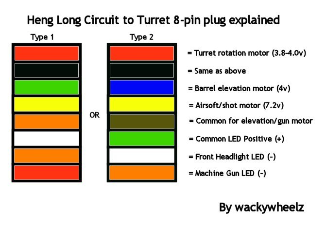 wiring diagrams for heng long tanks rc tank warfare 8 plug wiring schem jpg
