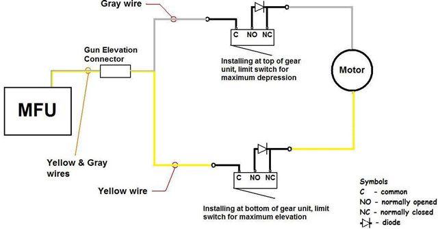 limit switch diagram jpg