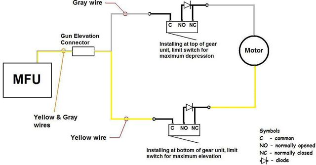 Wiring Diagram For Micro Switch